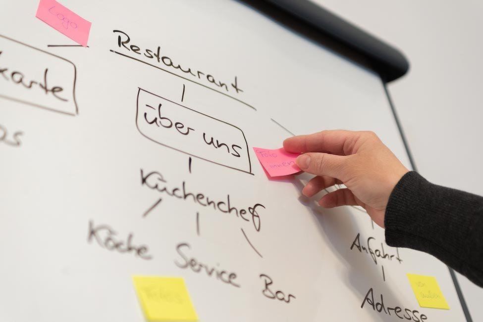 Wir planen mit Dir Dein Webdesign.